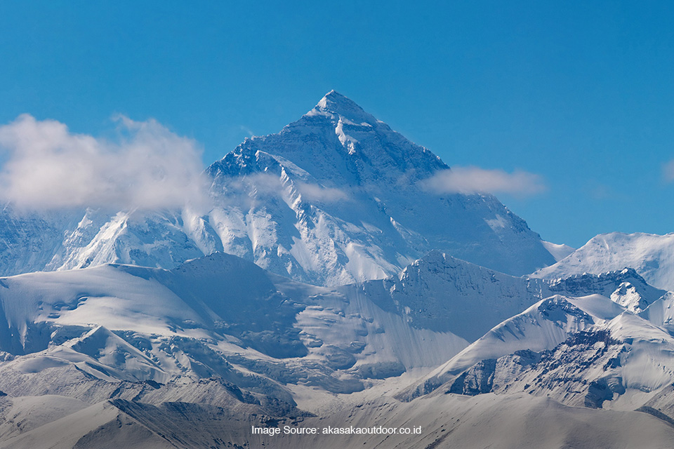 Buku tentang Himalaya